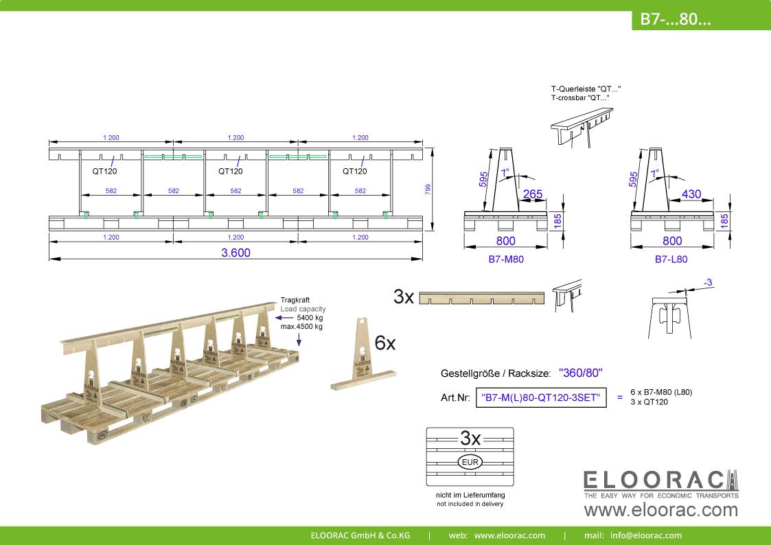 Abbildung eines B7-M80-QT120-3 Eloorac Mehrweg Transportgestells in der Größe 360 x 80 x 60 (80) cm (BxTxH) welche durch die Verwendung von 3 EPAL bzw. Euro Paletten erzielt wird.