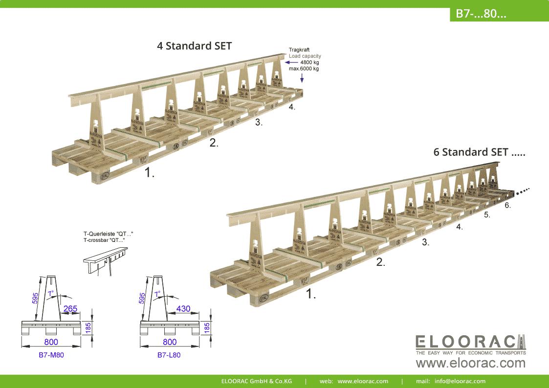 Abbildung von 2 sehr langen Eloorac Transport Gestellen vom Modell B7-M80-QT120-... Zu sehen ist, dass die verschiedensten Längen an Transportböcken, Glasböcken oder Gestelle für Naturstein wie Granit oder Marmor und Arbeitsplatten, zu gestalten sind. Eloorac ist also eine gute Alternative zu Metall Tranportgestellen bzw. Einweggestellen und ist durch die EPAL bzw. Euro Palette sehr einfach auf beliebige Länge konfigurierbar.