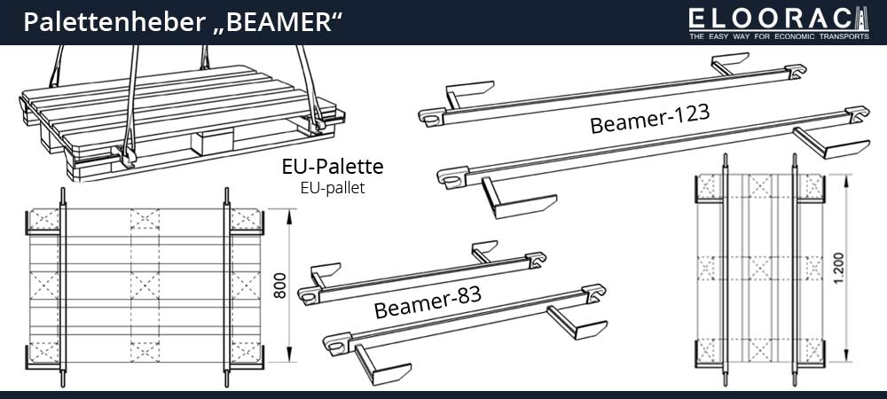 The pallet lifting bar from Eloorac in 2 different lengths.