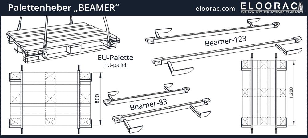 Der Palettenheber von Eloorac in 2 verschiedenen Längen.