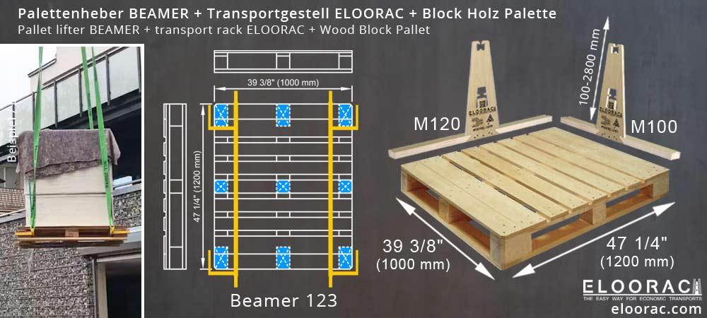 Abbildung einer Block Palette, dem Palettenheber Beamer und dem Glas Transportgestell Eloorac welches durch verschieden lange Bodenkufen auf der Block Palette zum Einsatz kommen kann.