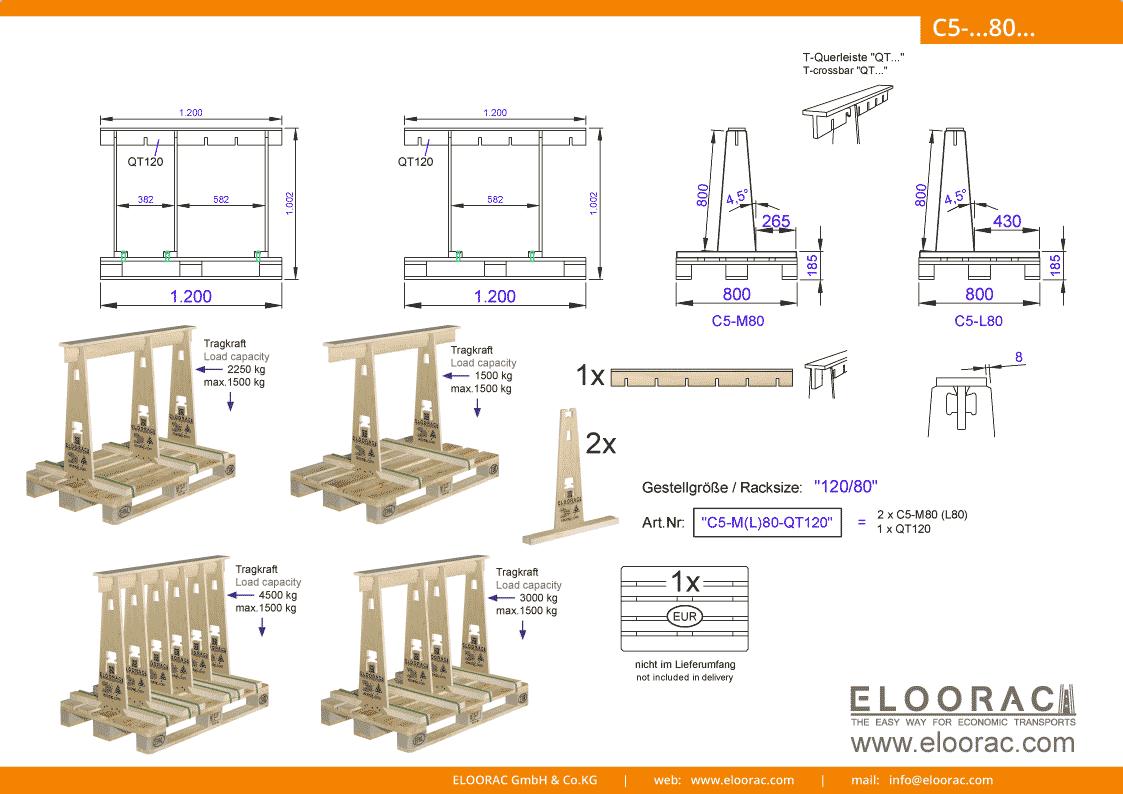 Abbildung des Eloorac Mehrweg Transportgestells C5-M80-QT120 mit der optional erhältlichen Stabilisierungsplatte. Das Transport Gestell für Naturstein wie Granit oder Marmor, Blech, Holzplatten, Arbeitsplatten und Glas, hat eine Größe von von 120 x 80 x 80 (100) cm (BxTxH) und wird auch als Lagergestell oder A-Bock Gestell für die Unterbringung von flachen Materialien genutzt.