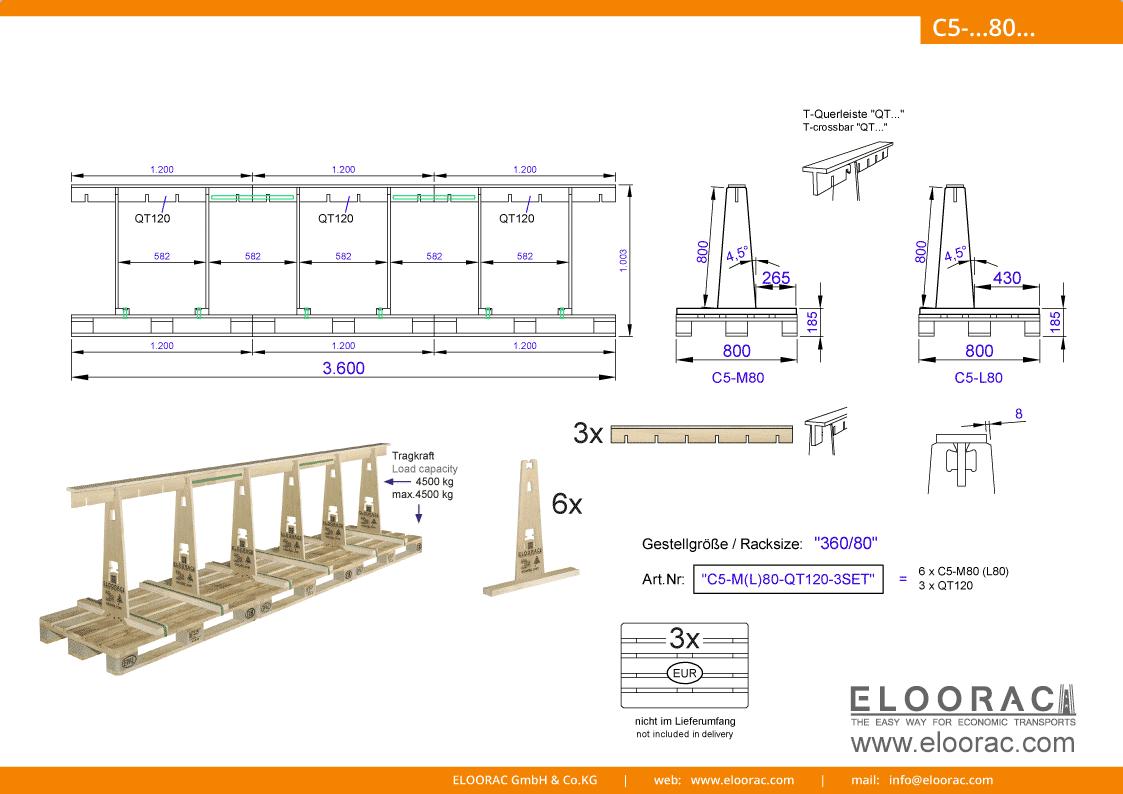 Abbildung eines C5-M80-QT120-3 Eloorac Mehrweg Transportgestells in der Größe 360 x 80 x 80 (100) cm (BxTxH) welche durch die Verwendung von 3 EPAL bzw. Euro Paletten erzielt wird.