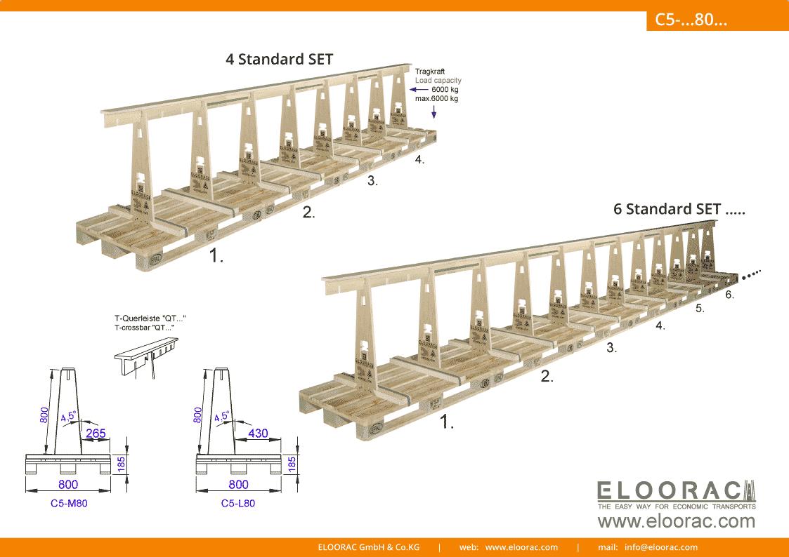 Abbildung von 2 sehr langen Eloorac Transport Gestellen vom Modell C5-M80-QT120-... Zu sehen ist, dass die verschiedensten Längen an Transportböcken, Glasböcken oder Gestelle für Naturstein wie Granit oder Marmor, Blech, Holzplatten und Arbeitsplatten, zu gestalten sind. Eloorac ist also eine gute Alternative zu Metall Tranportgestellen bzw. Einweggestellen und ist durch die EPAL bzw. Euro Palette sehr einfach auf beliebige Länge konfigurierbar.