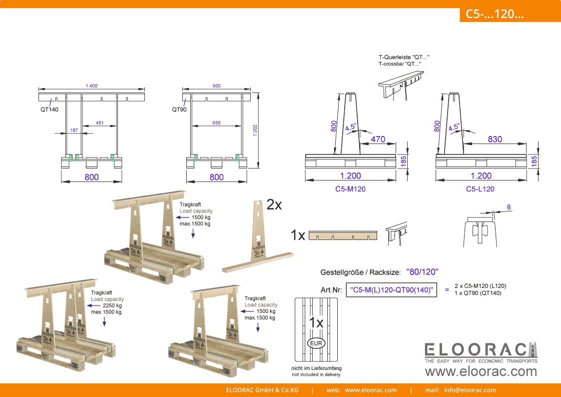 Abbildung des Eloorac Mehrweg Transportgestells C5-M120-QT... mit der optional erhältlichen Stabilisierungsplatte. Das Transport Gestell für Naturstein wie Granit oder Marmor, Blech, Holzplatten, Arbeitsplatten und Glas hat eine Größe von von 80 x 120 x 80 (100) cm (BxTxH) und wird auch als Lagergestell oder A-Bock Gestell für die Unterbringung von flachen Materialien genutzt.