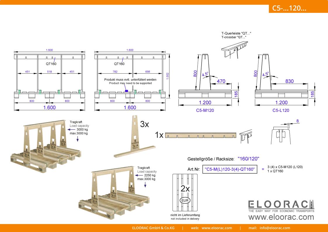 Abbildung des Eloorac Mehrweg Transportgestells C5-M120-QT160 mit der optional erhältlichen Stabilisierungsplatte, aufgebaut auf 2 miteinander verbundenen Euro bzw. EPAL Paletten. Dieses Transport Gestell welches auch für Naturstein, Granit oder Marmor, Blech, Holzplatten, Arbeitsplatten und Glas genutzt wird, hat eine Größe von von 160 x 120 x 80 (100) cm (BxTxH).