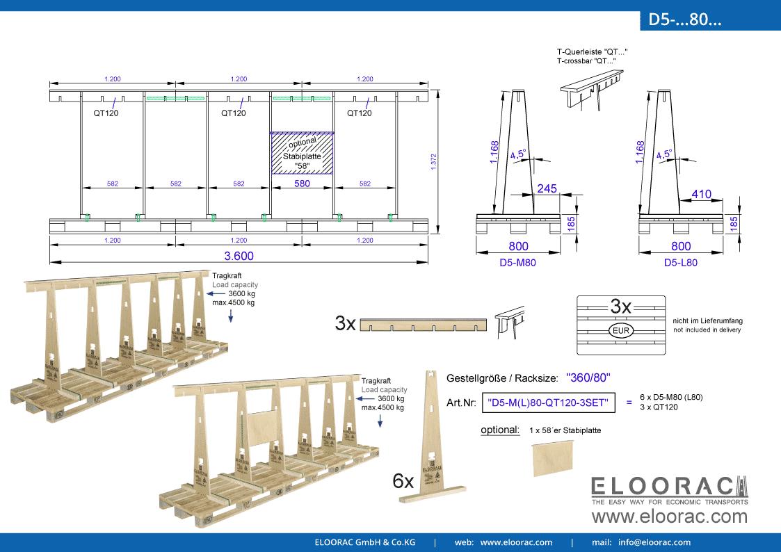 Abbildung eines D5-M80-QT120-3 Eloorac Mehrweg Transportgestells in der Größe 360 x 80 x 117 (137) cm (BxTxH) welche durch die Verwendung von 3 EPAL bzw. Euro Paletten erzielt wird.