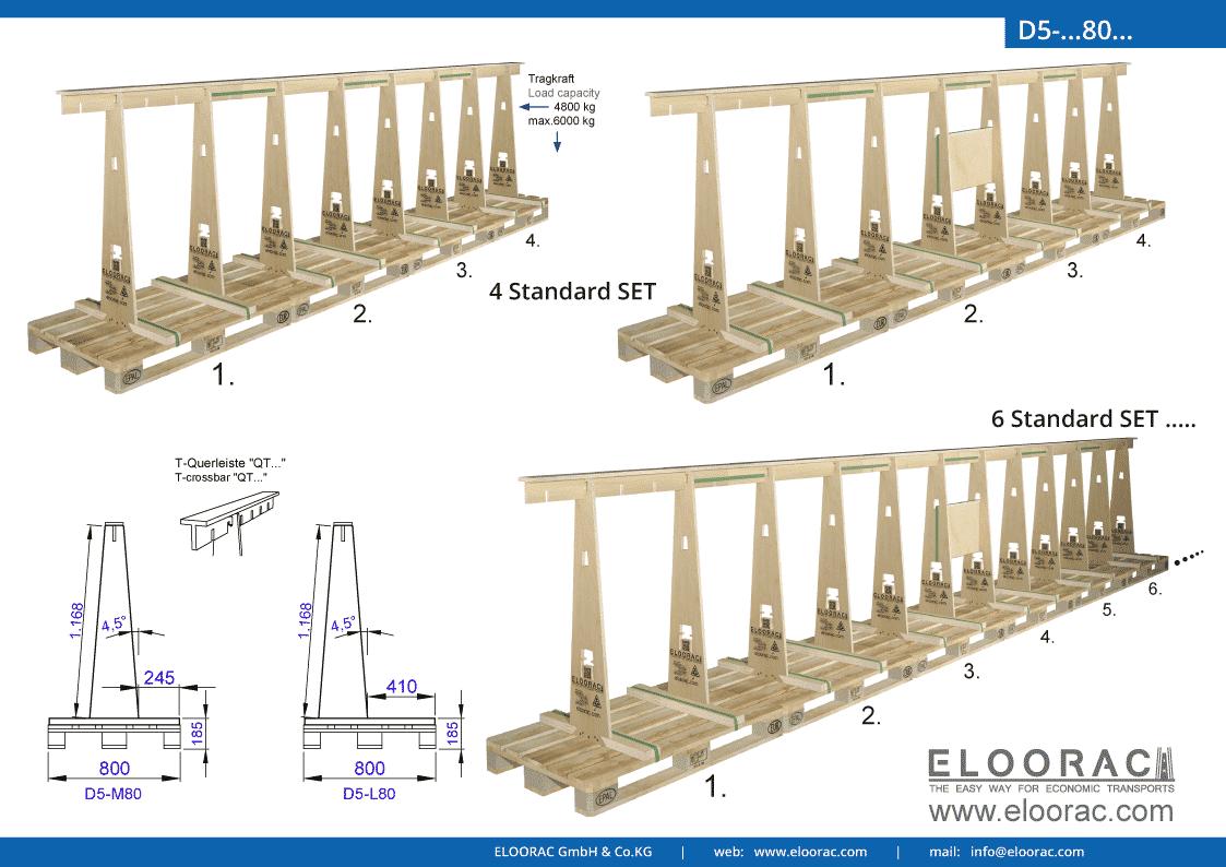 Abbildung von 2 sehr langen Eloorac Transport Gestellen vom Modell D5-M80-QT120-... Zu sehen ist, dass die verschiedensten Längen an Transportböcken, Glasböcken oder Gestelle für Naturstein wie Granit oder Marmor, Blech und Holzplatten, zu gestalten sind. Eloorac ist also eine gute Alternative zu Metall Tranportgestellen bzw. Einweggestellen und ist durch die EPAL bzw. Euro Palette sehr einfach auf beliebige Länge konfigurierbar.