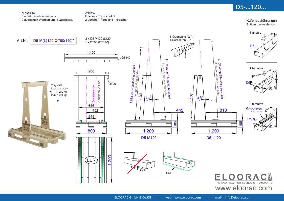 Grundsätzliche Details zum D5-M120 Transport Gestell von Eloorac. Zu sehen sind grundlegende Maße und Eigenschaften des Transport Racks dessen Einsatzbereich im Transport von Naturstein wie Granit oder Marmor, Blech, Holzplatten und Glas liegt.
