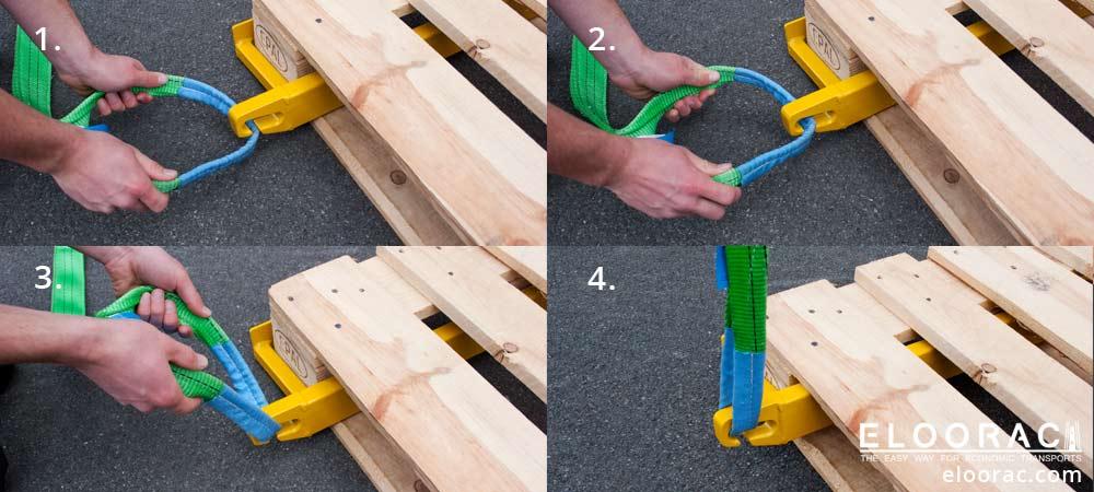 Darstellung der Vorgehensweise wie Hebegurte am Palettenhebeeisen Beamer eingehakt werden. Die Palettenheber sind in einer Euro oder EPAL Palette platziert.