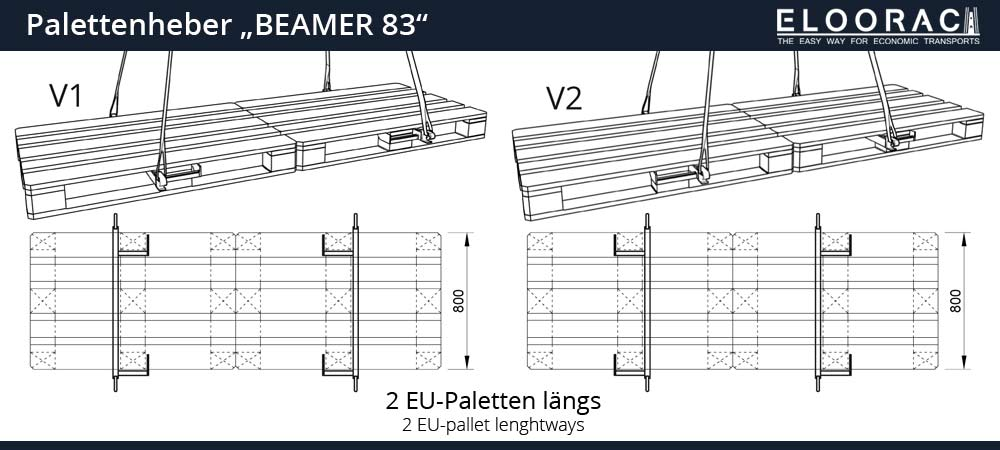 The Beamer From Eloorac For Correct Working With Crane On Double Euro Pallet In Longitudinal
