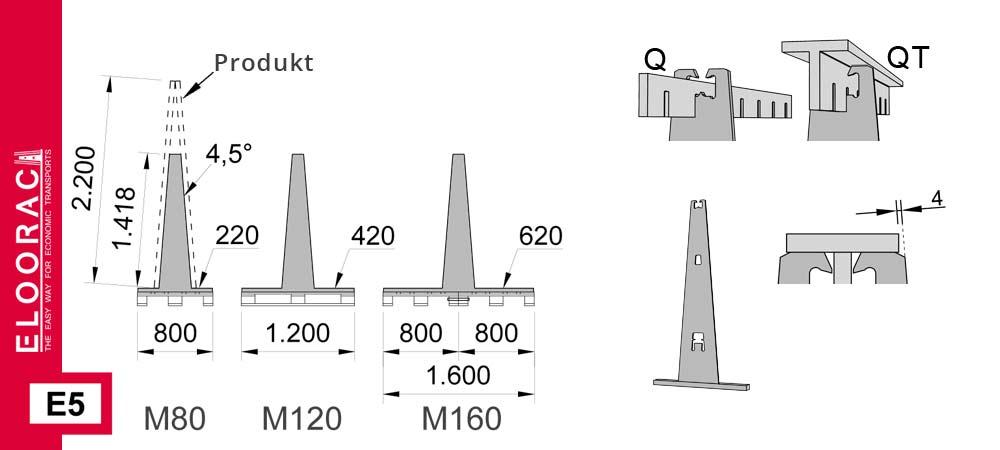 Darstellung Eloorac Transportgestell Modell E5 auf Europalette mit Detail Massen. Dieses Glastransportgestell wird für den Transport von Holzwerkstoffen, Holzplatten oder als Glasbock für Glasscheiben eingesetzt.