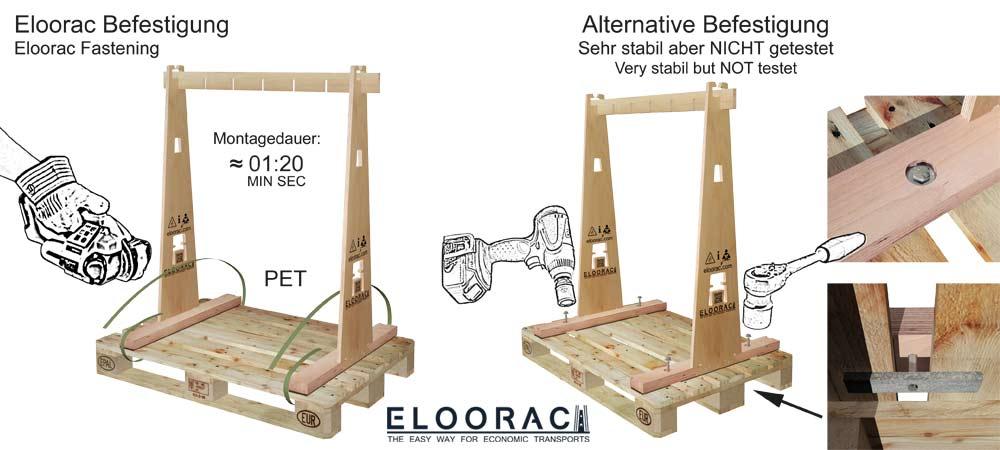 transportgestell lagergestell zerlegbar platzsparend eloorac. Black Bedroom Furniture Sets. Home Design Ideas