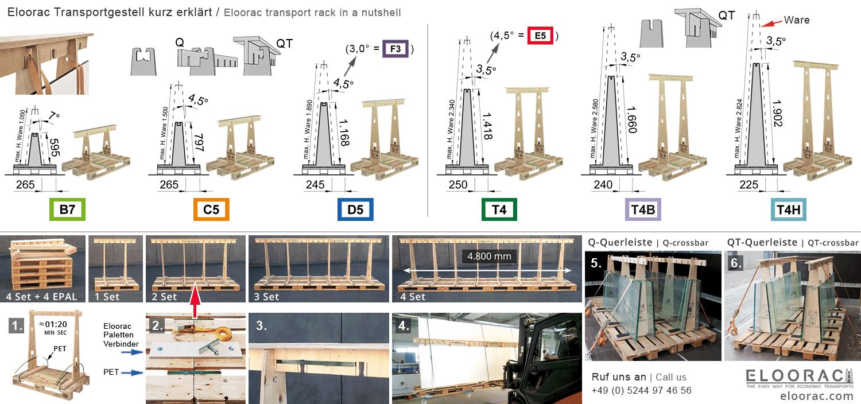 Darstellung der Eloorac Transportgestell Modellübersicht mit allen Modelltypen inklusive Masse