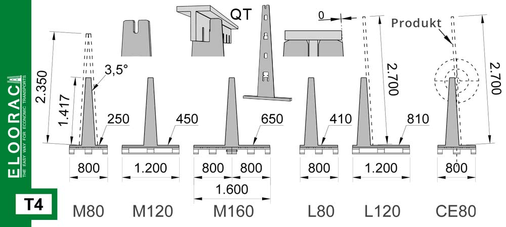 Darstellung Eloorac Transportgestell Modell T4 auf Europalette mit Detail Massen. Zum Einsatz kommt dieses Transportsystem als Haustürtransportgestell, im Messebau, als Fenstertransportgestell sowie bei anderen Produkten wie z.B. dem Kulissenbau im Theater bzw. Bühnenbau.