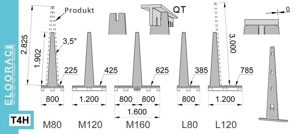 Darstellung Eloorac Transportgestell Modell T4H auf Europalette mit Detail Massen. Zum Einsatz kommt dieses hohe Transportsystem als Haustürtransportgestell sowie Fenstertransportgestell für große Fenster.
