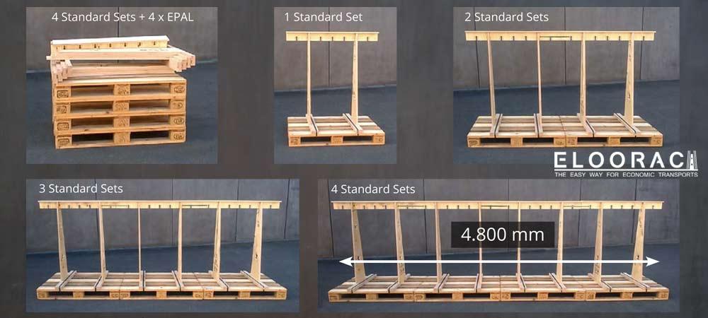 Aus 4 zerlegten Eloorac Standard Transportgestellen und Europaletten bzw. EPAL Paletten, werden die unterschiedlichsten Eloorac Transportgestell Varianten erstellt.