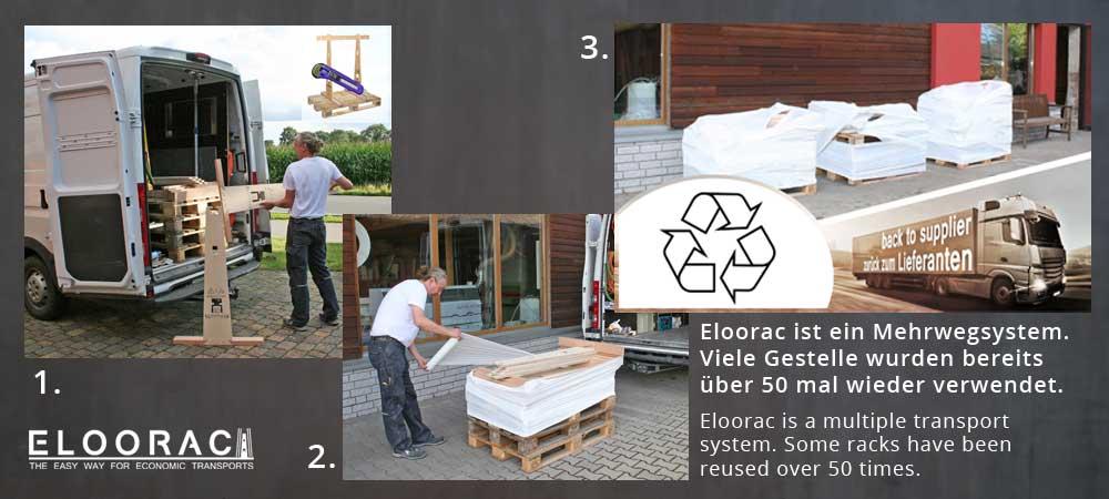 Eloorac Mehrweg Transportgestelle werden in Montagefahrzeugen platzsparend zurück in die Werkstatt gefahren und können von dort aus mit einer Spedition zum Hersteller gebracht werden.