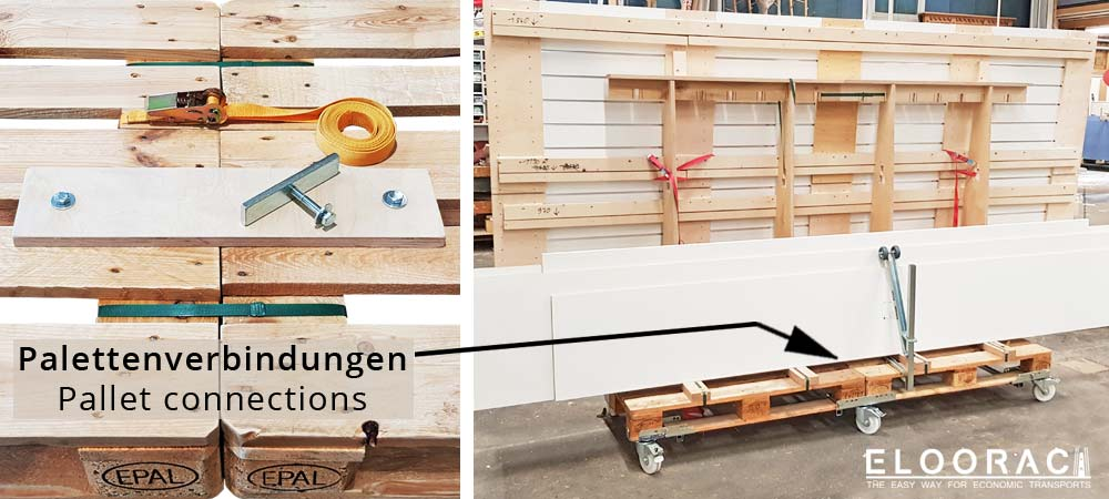 Abbildung eines aus 2 Europaletten bestehenden Transport Gestells von Eloorac. Links sind die verschiedenen Verbindungsmöglichkeiten für die Paletten zu erkennen. Vorstellbar ist der Einsatzes von PET Band, Spanngurten oder einer Verbindungsplatte die auf Wunsch von Eloorac mitgeliefert wird. Diese befestigt man mit Schrauben an den Paletten. Das mit Holzplatten bzw. Möbelbauteilen bestückte Lager-Gestell ist hier in einer Schreinerei im Einsatz. Die angesteckten Eloowheel Lenkrollen ermöglichen eine einfache Handhabung und bringen enorme Beweglichkeit. Eloowheel Lenkrollen sind immer gebremst bzw. mit einer Bremse ausgestattet.