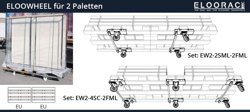 Representation of the positioning of Eloowheel transport rolls on 2 connected Euro pallets or EPAL pallets.