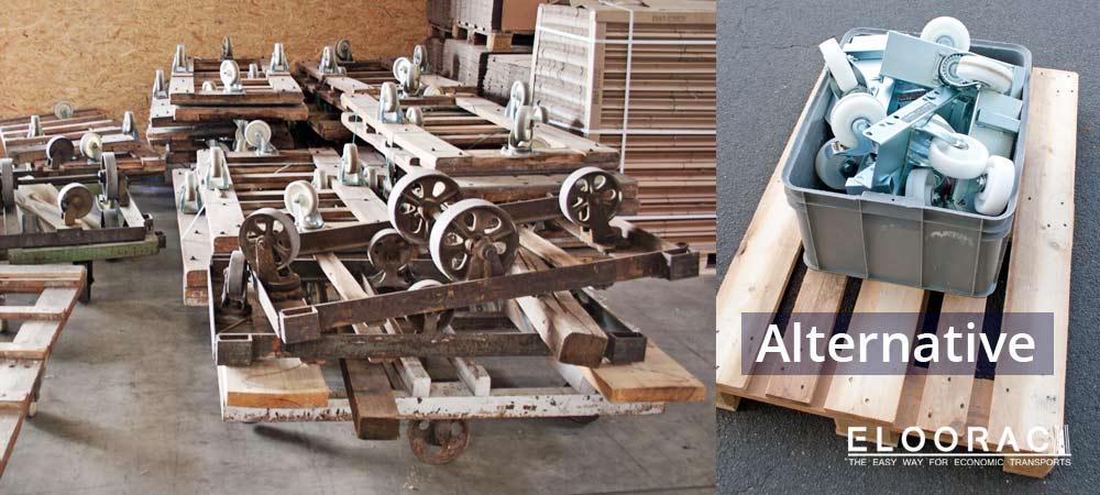 Eloowheel Rollen für Paletten können einfach in Kisten oder Gitterboxen aufbewahrt werde. Viele Rollwagen benötigen sehr viel platz.