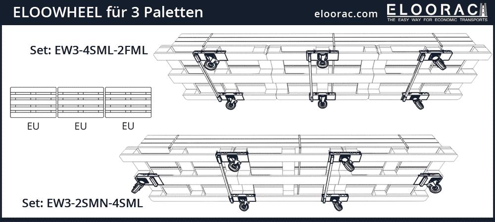 Darstellung der Positionierung von Eloowheel Transportrollen an 2 miteinander verbundenen Euro Palette oder EPAL Paletten.