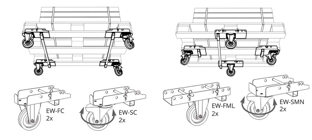 Display of the positioning of Eloowheel transport rolls on individual Euro or EPAL pallets.