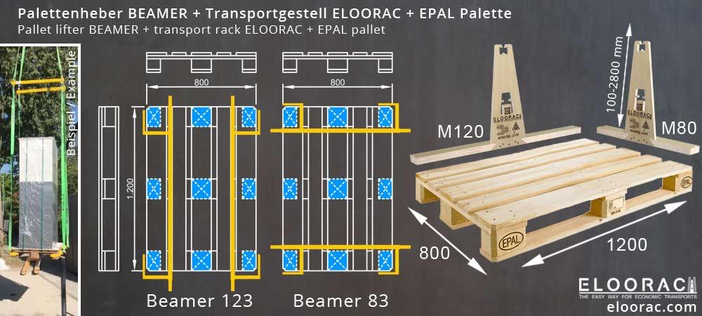 Abbildung einer EPAL-1 Palette bzw. Europalette, dem Palettenheber Beamer und dem Glass Transportgestell Eloorac welches durch verschieden lange Bodenkufen auf der Euro 1 Palette zum Einsatz kommen kann.