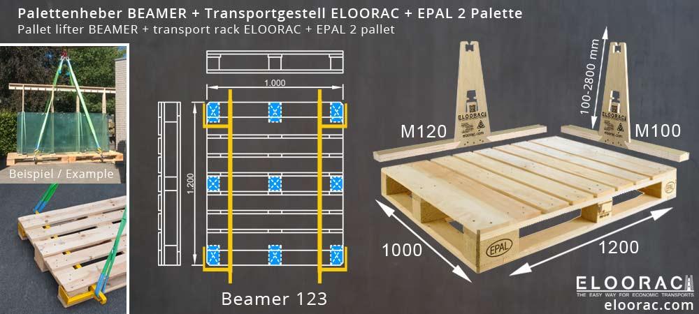 Abbildung einer EPAL-2 Palette bzw. Europalette, dem Palettenheber Beamer und dem Glass Transportgestell Eloorac welches durch verschieden lange Bodenkufen auf der Euro 2 Palette zum Einsatz kommen kann.