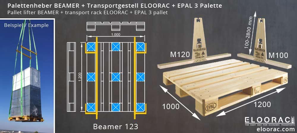 Abbildung einer EPAL-3 Palette bzw. Europalette, dem Palettenheber Beamer und dem Glass Transportgestell Eloorac welches durch verschieden lange Bodenkufen auf der Euro 3 Palette zum Einsatz kommen kann.