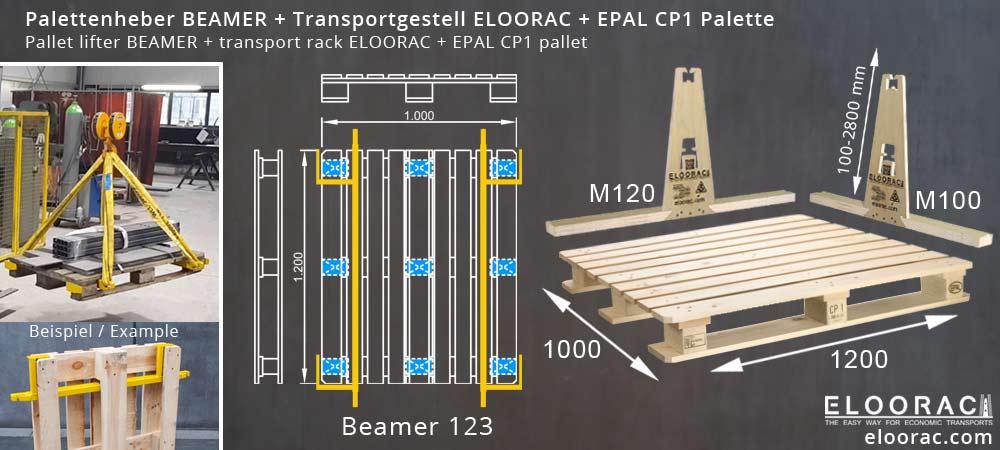 Abbildung einer EPAL CP1 Palette bzw. Chemiepalette, dem Palettenheber Beamer und dem Glass Transportgestell Eloorac welches durch verschieden lange Bodenkufen auf der EPAL CP1 Palette zum Einsatz kommen kann.