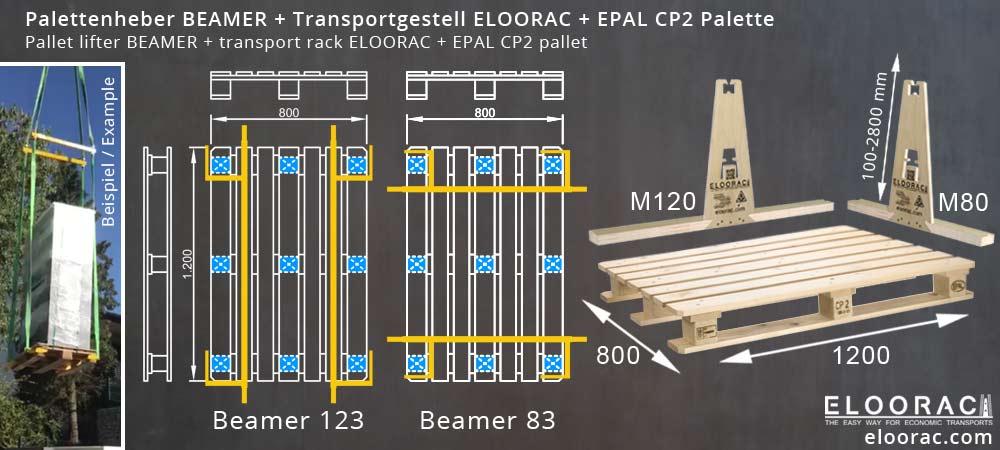 Abbildung einer EPAL CP2 Palette bzw. Chemiepalette, dem Palettenheber Beamer und dem Glass Transportgestell Eloorac welches durch verschieden lange Bodenkufen auf der EPAL CP2 Palette zum Einsatz kommen kann.