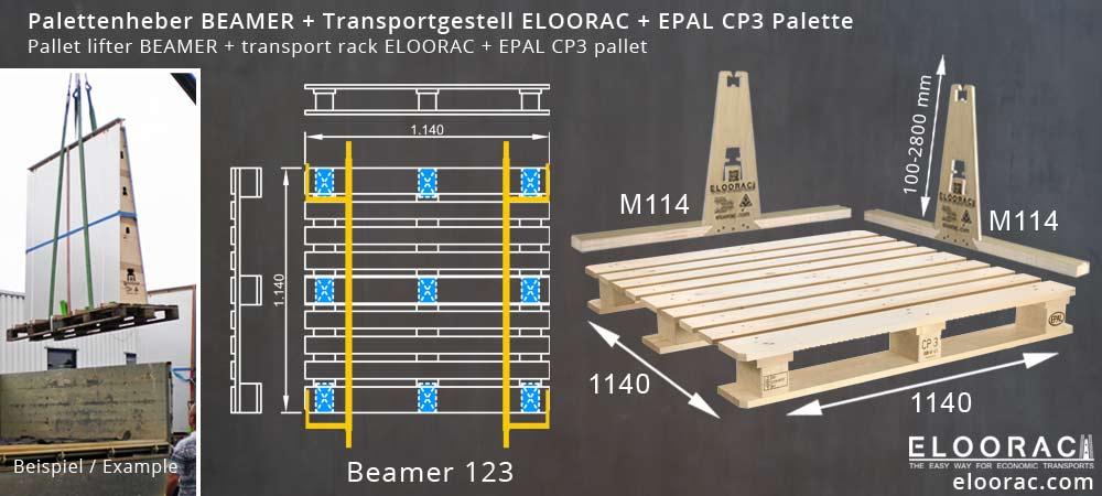 Abbildung einer EPAL CP3 Palette bzw. Chemiepalette, dem Palettenheber Beamer und dem Glass Transportgestell Eloorac welches durch verschieden lange Bodenkufen auf der EPAL CP3 Palette zum Einsatz kommen kann.