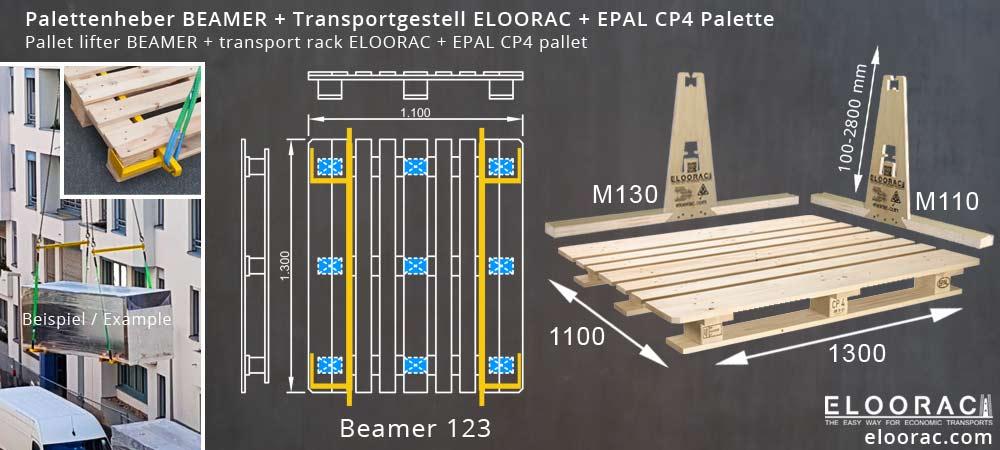 Abbildung einer EPAL CP4 Palette Chemiepalette, dem Palettenheber Beamer und dem Glass Transportgestell Eloorac welches durch verschieden lange Bodenkufen auf der EPAL CP4 Palette zum Einsatz kommen kann.