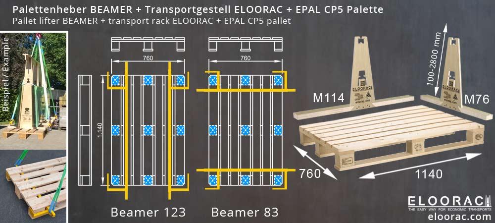 Abbildung einer EPAL CP5 Palette Chemiepalette, dem Palettenheber Beamer und dem Glass Transportgestell Eloorac welches durch verschieden lange Bodenkufen auf der EPAL CP5 Palette zum Einsatz kommen kann.