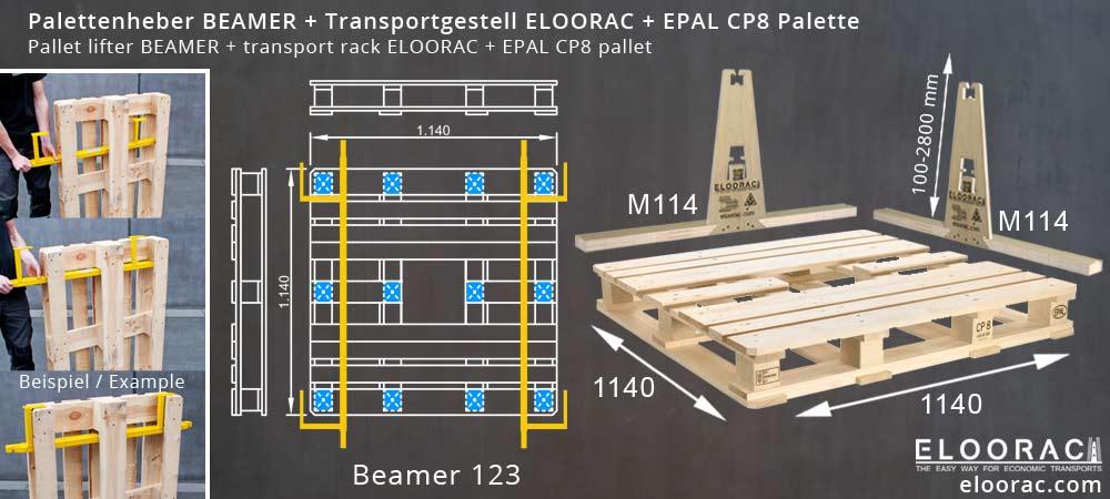 Abbildung einer EPAL CP8 Palette Chemiepalette, dem Palettenheber Beamer und dem Glass Transportgestell Eloorac welches durch verschieden lange Bodenkufen auf der EPAL CP8 Palette zum Einsatz kommen kann.