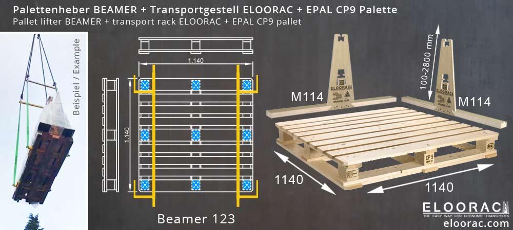 Abbildung einer EPAL CP9 Palette Chemiepalette, dem Palettenheber Beamer und dem Glass Transportgestell Eloorac welches durch verschieden lange Bodenkufen auf der EPAL CP9 Palette zum Einsatz kommen kann.