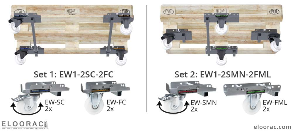 Darstellung der Positionierung von Eloowheel Transportrollen an einzelnen Euro Palette oder EPAL Paletten.