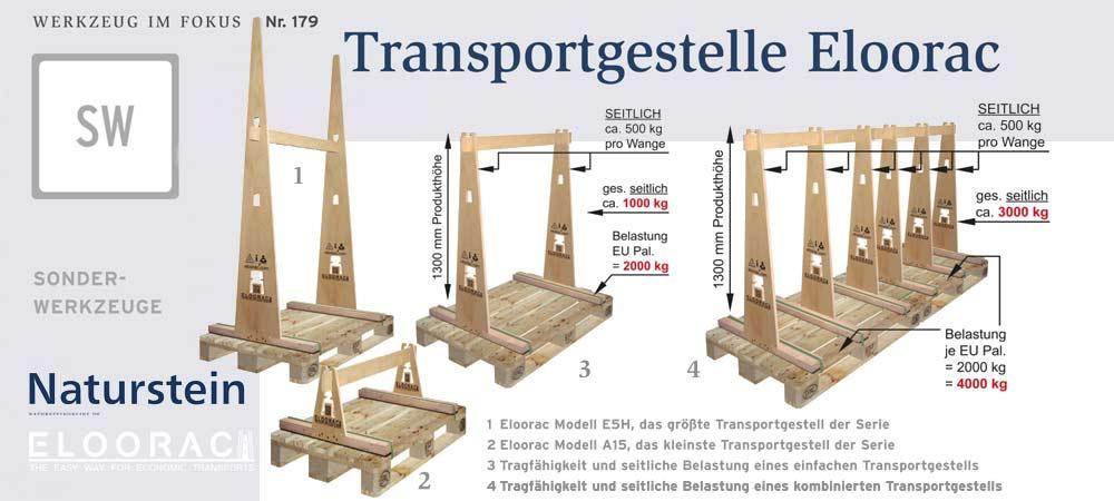 Ein sehr detaillierter und fachbezogener Bericht der Fachzeitschrift Naturstein über das Eloorac Transportgestell.