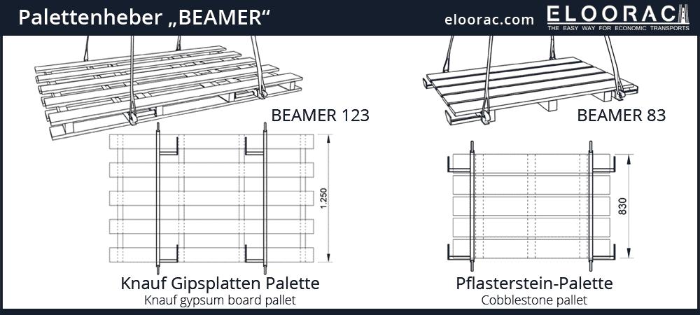 Der Beamer von Eloorac zum richtigen Arbeiten mit dem Kran an einer Doppel Europalette und an einer Gipsplatten Palette von Knauf.