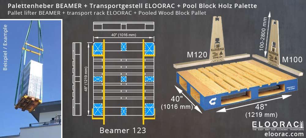Abbildung einer CHEP Pool Block Palette, dem Palettenheber Beamer und dem Glass Transportgestell Eloorac welches durch verschieden lange Bodenkufen auf der CHEP Pool Block Palette zum Einsatz kommen kann.