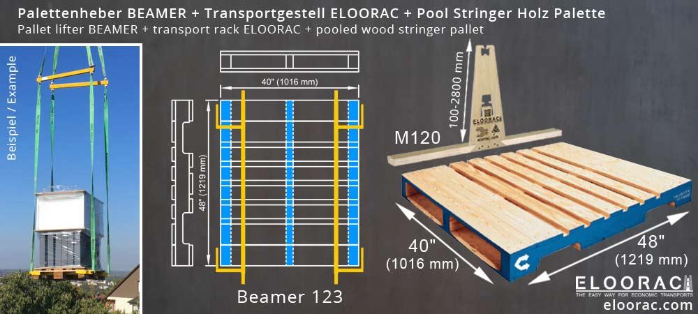 Abbildung einer CHEP Pool Stringer Palette, dem Palettenheber Beamer und dem Glas Transportgestell Eloorac welches durch verschieden lange Bodenkufen auf der CHEP Pool Stringer Palette zum Einsatz kommen kann.