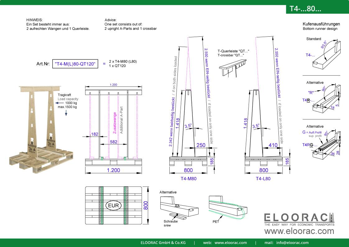 Grundsätzliche Details zum T4-M80 Transport Gestell von Eloorac. Zu sehen sind grundlegende Maße und Eigenschaften des Transport Racks dessen Einsatzbereich im Transport von Haustüren, Fenster, Fassdaden-Elementen, Blech, Glas, Holzplatten und Naturstein liegt.