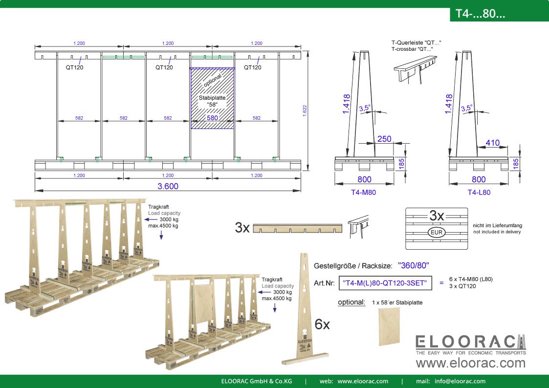 Abbildung eines T4-M80-QT120-3 Eloorac Mehrweg Transportgestells in der Größe 360 x 80 x 142 (162) cm (BxTxH) welche durch die Verwendung von 3 EPAL bzw. Euro Paletten erzielt wird.
