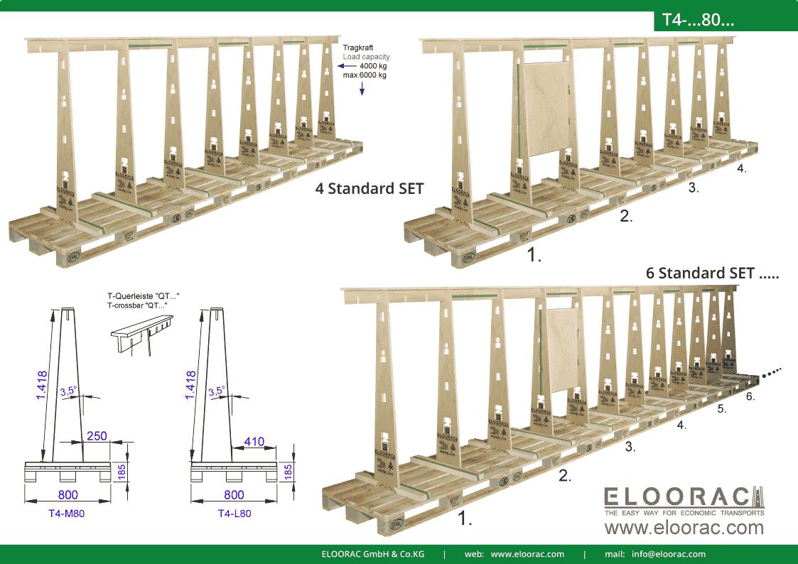Abbildung von 2 sehr langen Eloorac Transport Gestellen vom Modell T4-M80-QT120-... Zu sehen ist das die verschiedensten Längen an Transportböcken, Glasböcken oder Fenstergestellen, zu gestalten sind. Eloorac ist also eine gute Alternative zu Metall Tranportgestellen bzw. Einweggestellen und ist durch die EPAL bzw. Euro Palette sehr einfach auf beliebige Länge konfigurierbar.