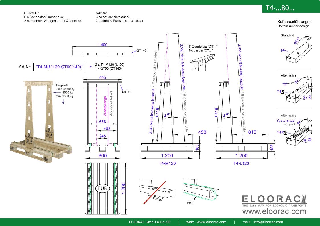Grundsätzliche Details zum T4-M120 Transport Gestell von Eloorac. Zu sehen sind grundlegende Maße und Eigenschaften des Transport Racks dessen Einsatzbereich im Transport von Haustüren, Fenster, Fassdaden-Elementen, Blech, Holzplatten, Glas und Naturstein liegt.