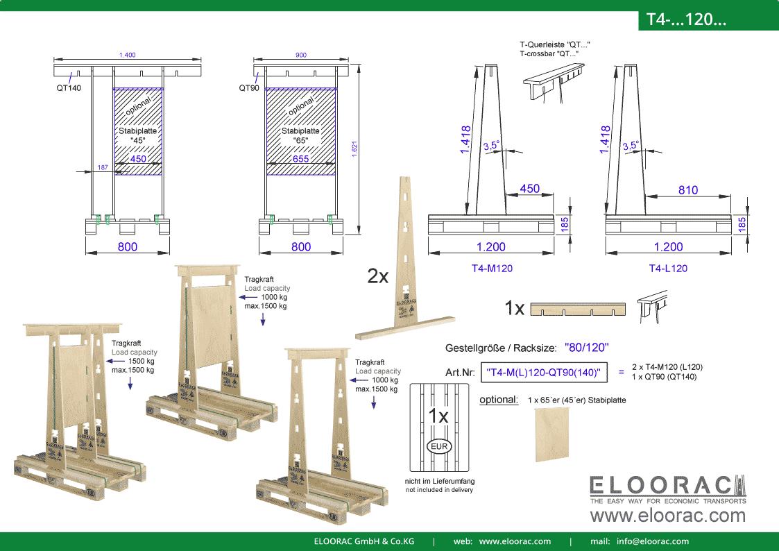 Abbildung des Eloorac Mehrweg Transportgestells T4-M120-QT... mit der optional erhältlichen Stabilisierungsplatte. Das Fenster Transport Gestell hat eine Größe von von 80 x 120 x 142 (162) cm (BxTxH) und wird auch als Lagergestell oder A-Bock Gestell für die Unterbringung von flachen Materialien genutzt.