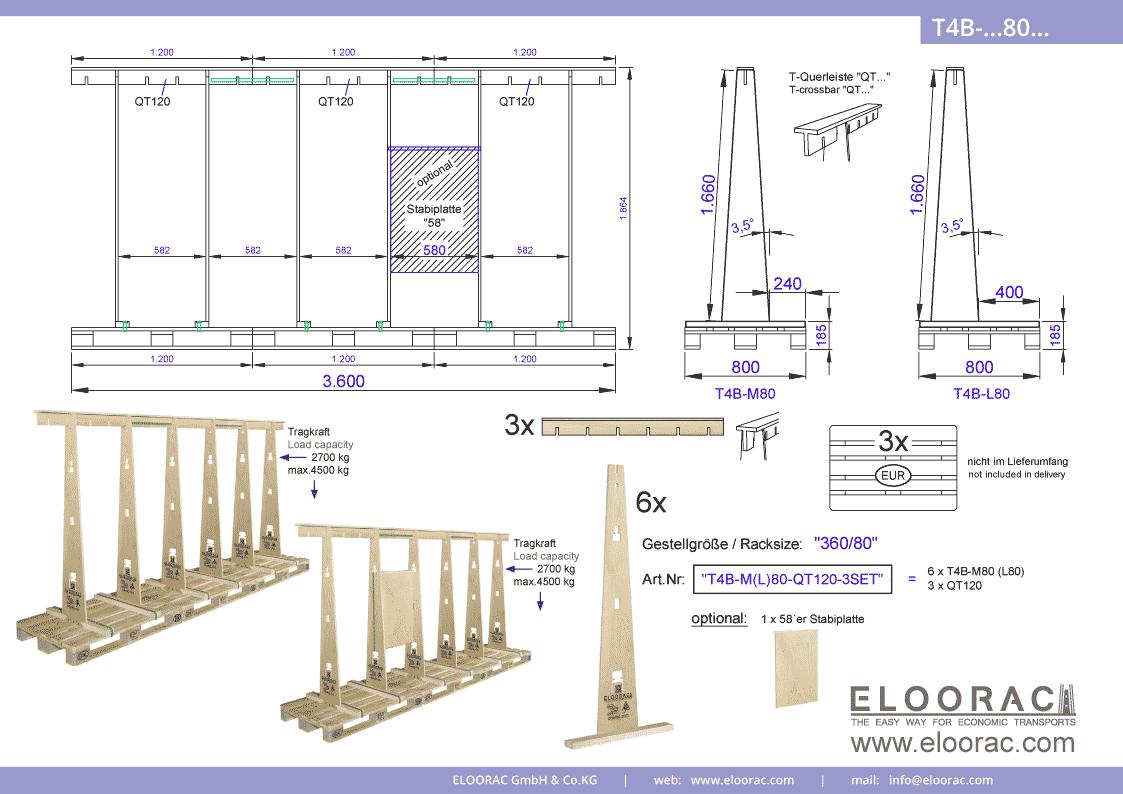 Abbildung eines T4B-M80-QT120-3 Eloorac Mehrweg Transportgestells in der Größe 360 x 80 x 166 (186) cm (BxTxH) welche durch die Verwendung von 3 EPAL bzw. Euro Paletten erzielt wird.