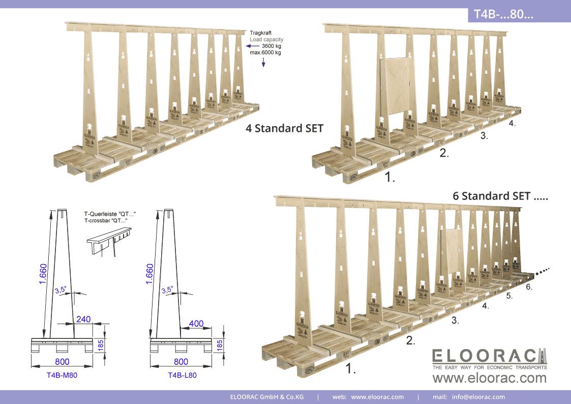 Abbildung von 2 sehr langen Eloorac Transport Gestellen vom Modell T4B-M80-QT120-... Zu sehen ist das die verschiedensten Längen an Transportböcken, Glasböcken oder Fenstergestellen, zu gestalten sind. Eloorac ist also eine gute Alternative zu Metall Tranportgestellen bzw. Einweggestellen und ist durch die EPAL bzw. Euro Palette sehr einfach auf beliebige Länge konfigurierbar.