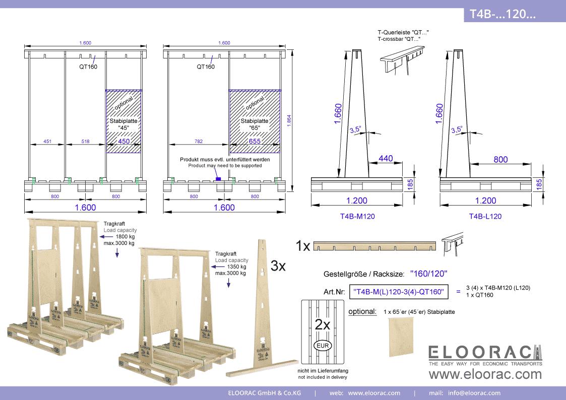 Abbildung des Eloorac Mehrweg Transportgestells T4B-M120-QT160 mit der optional erhältlichen Stabilisierungsplatte, aufgebaut auf 2 miteinander verbundenen Euro bzw. EPAL Paletten. Dieses Transport Gestell welches für Fenster, Fassaden Elemente, Blech, Holzplatten, Glass und Naturstein genutzt wird, hat eine Größe von von 160 x 120 x 166 (186) cm (BxTxH).